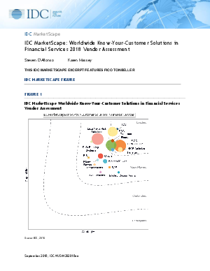 DC MarketScape: Worldwide Know-Your-Customer Solutions in Financial Services Vendor Assessment