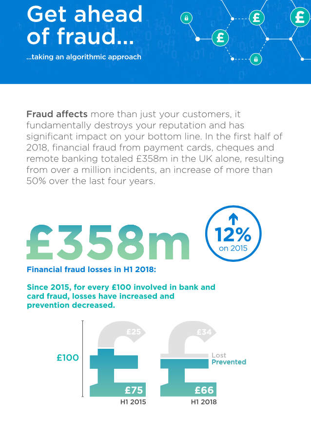 Get ahead of fraud...taking an algorithmic approach
