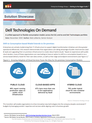 Dell Technologies on Demand