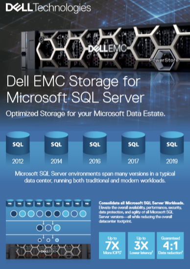 Dell EMC Storage for Microsoft SQL Server