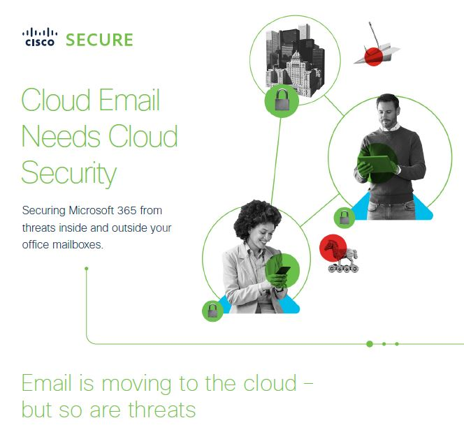 Cloud Email Needs Cloud Security