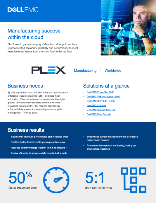 Manufacturing success within the cloud