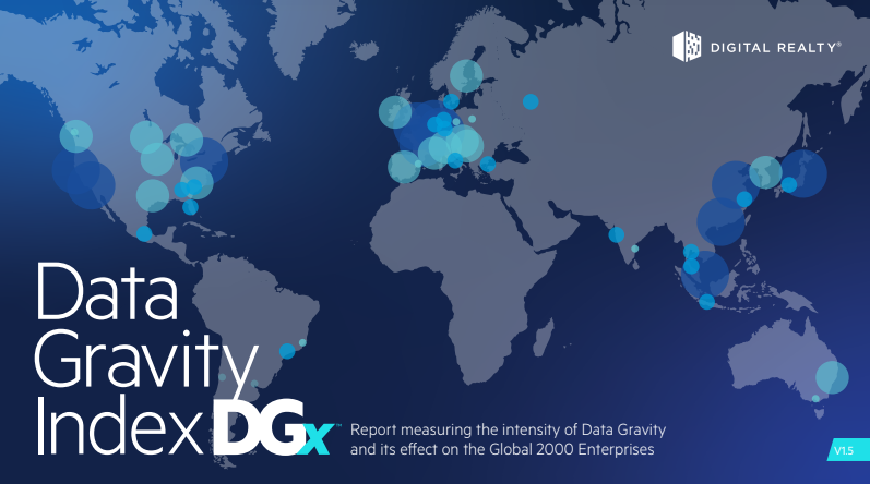 Data Gravity Index