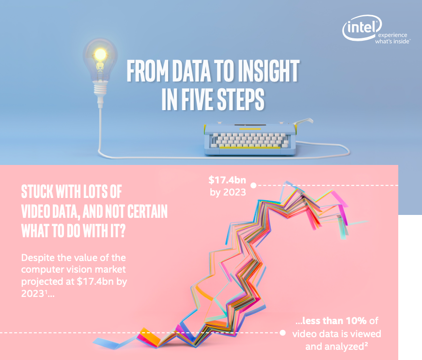 FROM DATA TO INSIGHT IN FIVE STEPS