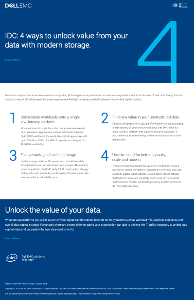 IDC: 4 ways to unlock value from your 4 data with modern storage.