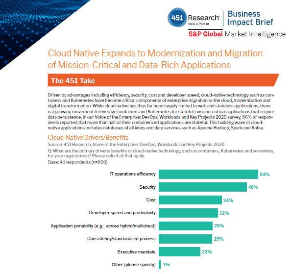 Cloud Native expands to modernization and migration