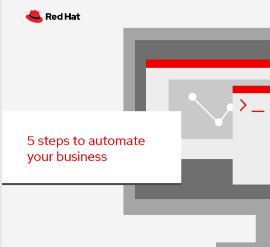 Discover the 5 steps to automate your business