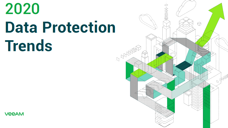 2020 Data Protection Trends Report