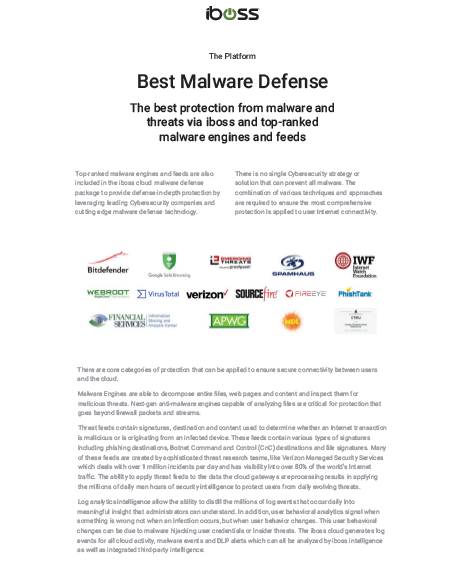 Best Malware Defense
