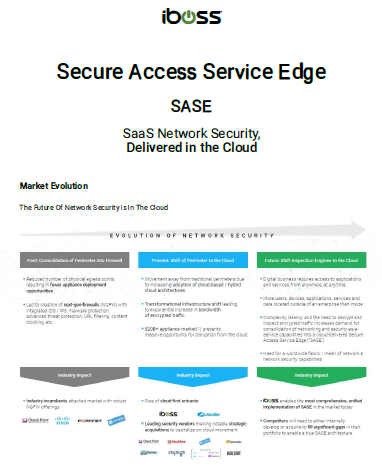 Secure Access Service Edge