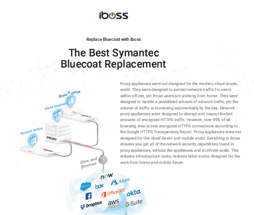 The Best Symantec Bluecoat Replacement