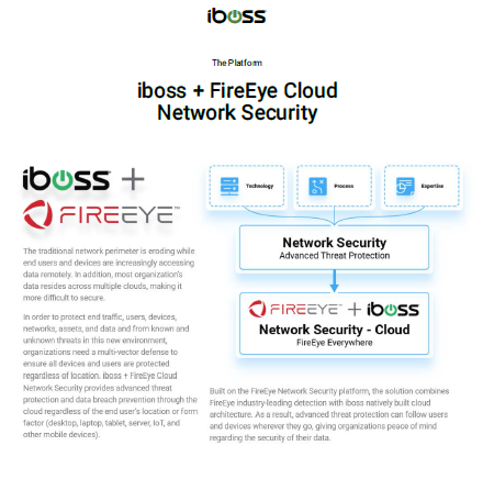 iboss + FireEye Cloud Network Security